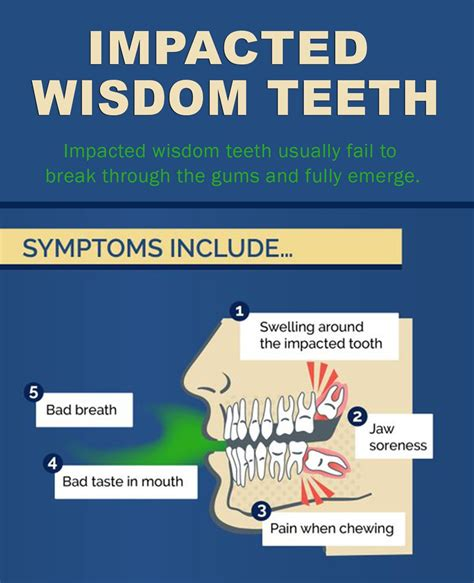 Time of surgical procedures vary according to the case. Impacted wisdom teeth usually fail to break through the ...