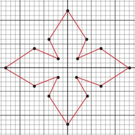 coordinate plane graphing pictures ninja star