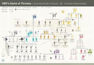 Infographic Doubledown Game Of Thrones Lord Of The