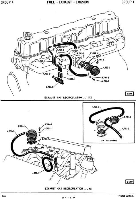 Venn Diagram Logic Engine Schematic by 1985 Jeep Grand Wagoneer Engine Diagram Auto Electrical