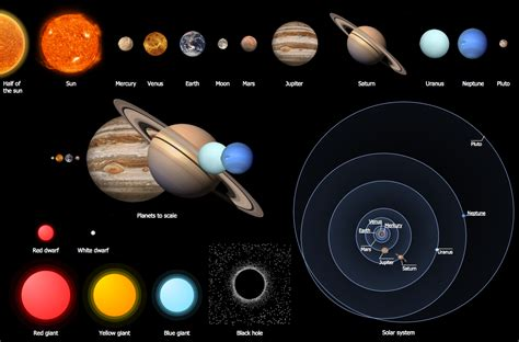 Astronomy Solution Conceptdraw