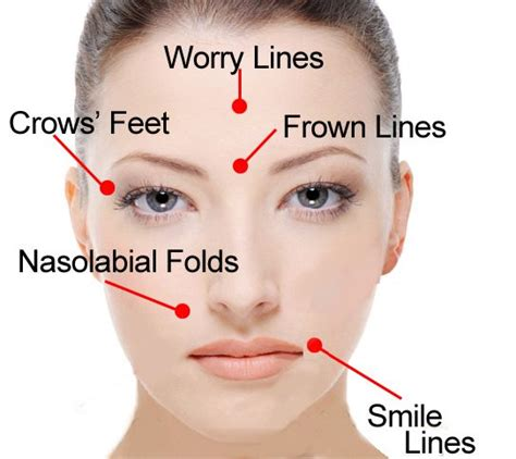 Eliminate wrinkles naturally