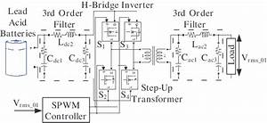 Schematic Circuit And Block Diagram Of The Stand