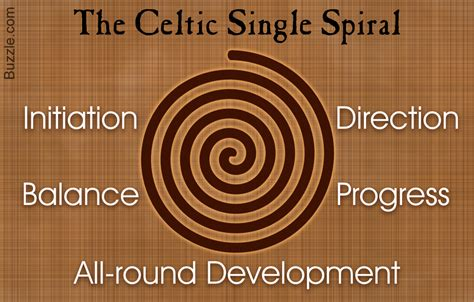 Beautiful Celtic Symbols And Their Intriguing Meanings