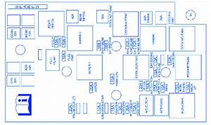 Chevrolet Cobalt 2007 Fuse Box  Block Circuit Breaker Diagram  U00bb Carfusebox