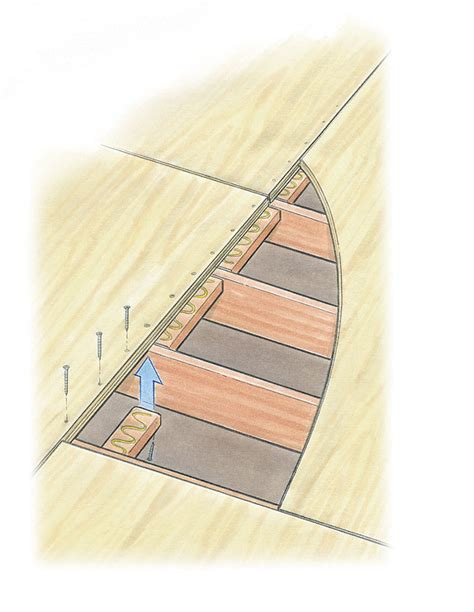 Sistering Floor Joists With Plywood by 100 Sistering Floor Joists With Plywood Reinforcing