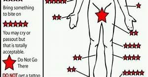 Good Tattoo Pain Guide