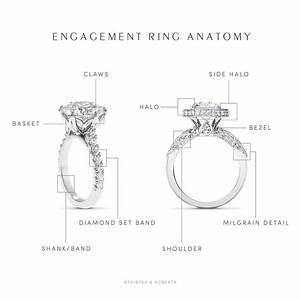 An Emerald Cut Art Deco Inspired Diamond Engagement Ring