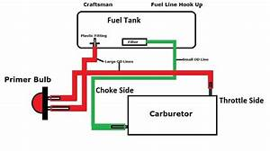 26 Craftsman Chainsaw Carburetor Fuel Line Diagram