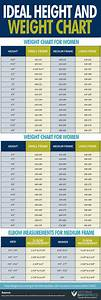 Ideal Height  U0026 Weight Chart For Body Types  Men  U0026 Women