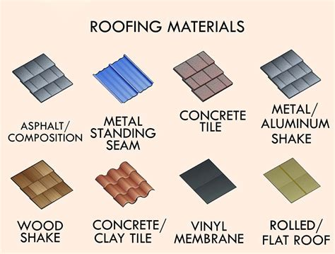 types of roofing types of roofing materials overview