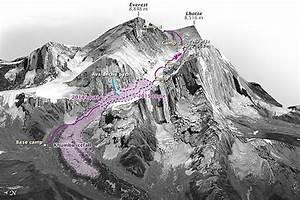 2014 Mount Everest Ice Avalanche