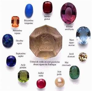 les pierres precieuses et astrologie With association de couleur avec le bleu 11 pierres precieuses pour les anniversaires de mariage