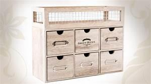 Petit meuble de rangement pour cuisine idees de for Deco cuisine pour meuble de rangement