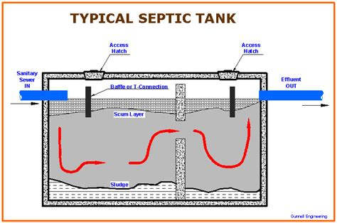 toilet tank cover services