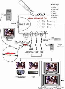 Vga To Video  Tv  Converter  S