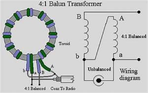 Citroen C2 1 4 Vtr Wiring Diagram