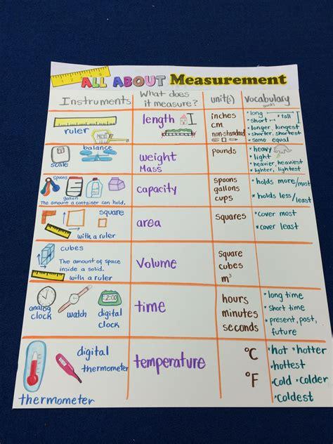 measurement  images  grade math measurements