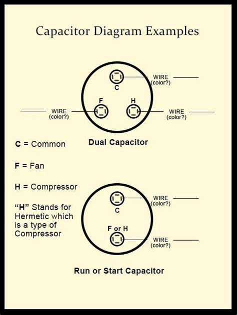 How Diagnose Repair Your Air Conditioner