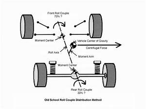 Stock Car Chassis Dynamics