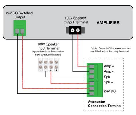 Line Attenuators Redback Audio