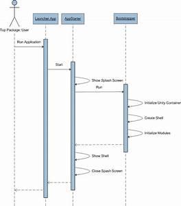 Calcium  A Modular Application Toolset Leveraging Prism  U2013 Part 1