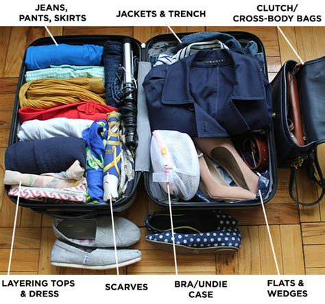 packing light for travel clothes to bring on vacation what to wear