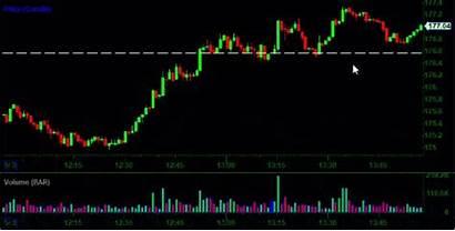 Speedtrader Trading Charting Advanced Platform
