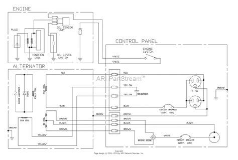 Snapper Watt Portable Generator