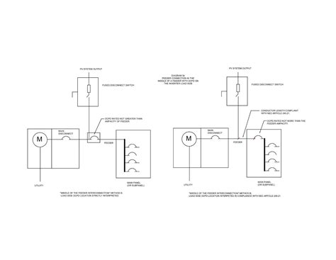 disconnect supplying load center wiring diagram 47
