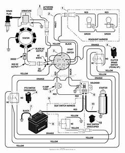 Basic Lawn Tractor Wiring Diagram