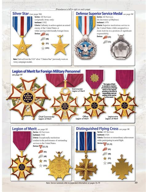 awards and decorations us decorations order of precedence