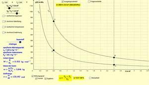 Lichtbrechung Berechnen : thermodynamischer kreisprozess nach stirling geogebra ~ Themetempest.com Abrechnung