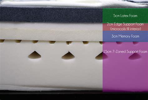 matress cover simba mattress review sleepopolis uk