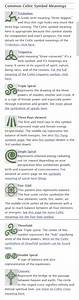 http://www.whats-your-sign.com/celtic-symbol-meanings.html ...