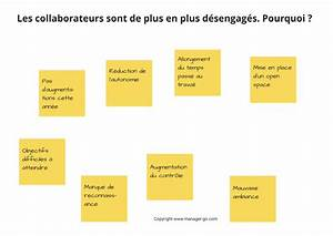 Diagramme Des Relations   D U00e9tecter Les Causes Racines D U0026 39 Un