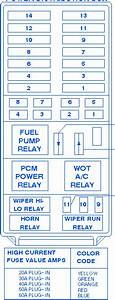 Ford Explorer With Eatc 1996 Power Distribution Fuse Box  Block Circuit Breaker Diagram