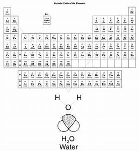 Chemicals - Manual