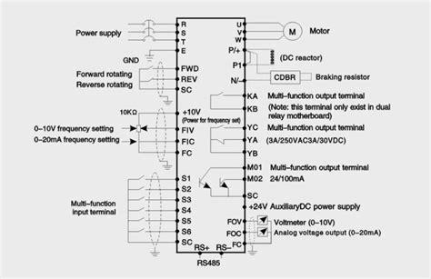 danfoss vfd wiring diagram diagrams