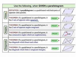 Properties of Parallelograms | Math, geometry ...