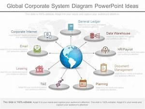 App Global Corporate System Diagram Powerpoint Ideas