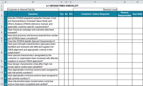 apqp checklists process flow chart checklist apqp manual