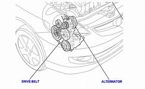 Serpentine Belt Replacement  Hi All  While Driving Today
