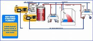 Act D U0026 39 Mand Kontrols System 3