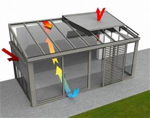 Rideau De Toit Pour Veranda : store screen de toiture pour v randa ~ Melissatoandfro.com Idées de Décoration