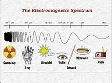 Electromagnetics and Applications Electrical Engineering
