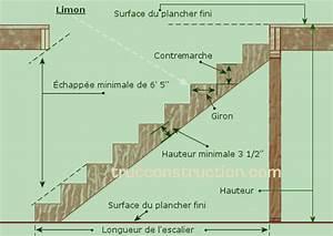 les limons d39escalier With ordinary faire un plan maison 8 calculer un escalier droit