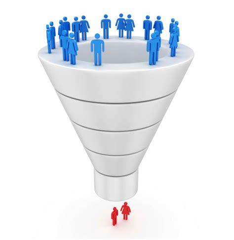 sales engagement model   content