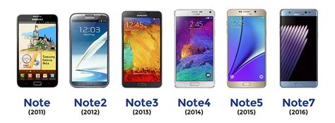 samsung s galaxy note series is experiencing a revival gadgetmatch
