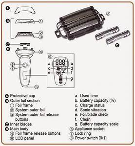 Philips Shaver Diagram